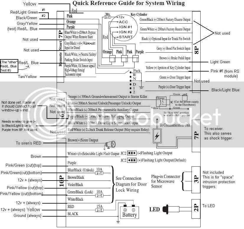 nascar car alarm wiring diagram