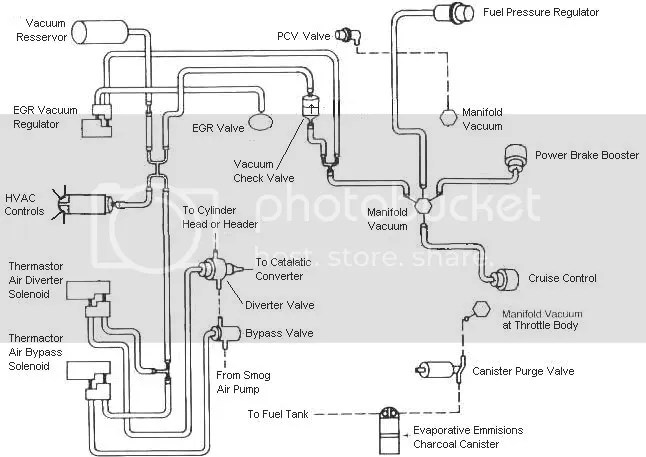 Carbed 302 Wiring Diagram Wiring Diagram Automotive