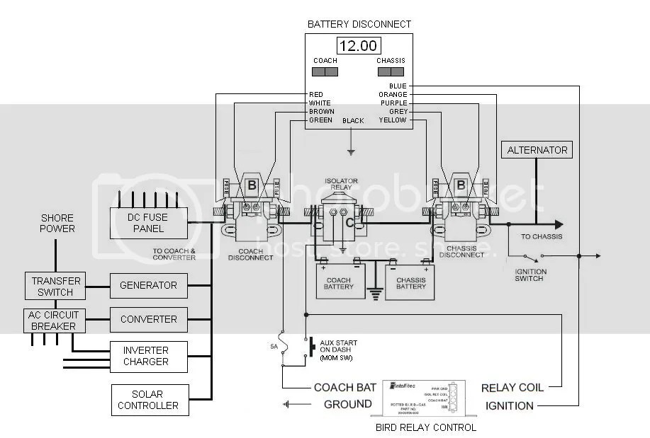 For Coachman Motorhomes Wiring Diagrams Battery Disconnects Irv2 Forums