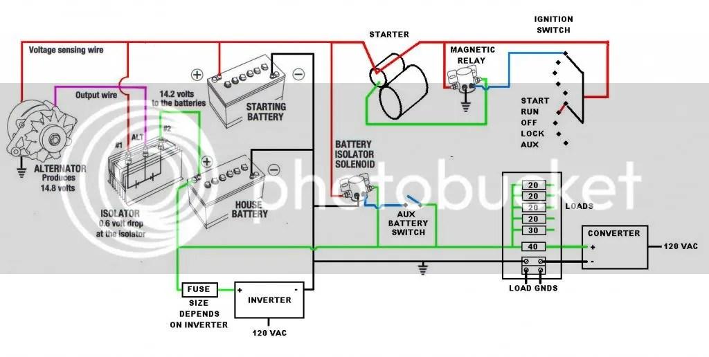 rv solenoid wiring diagram cole hersee solenoid wiring diagram