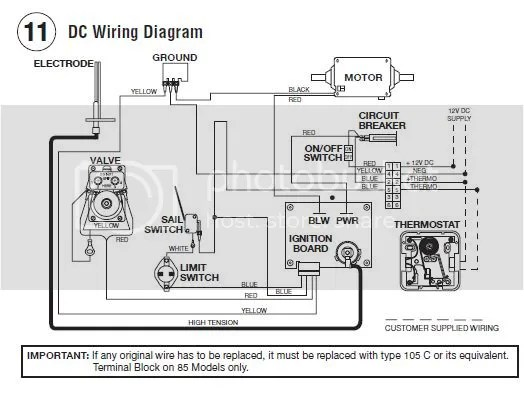 Monaco Rv Wiring Schematic Wiring Diagram