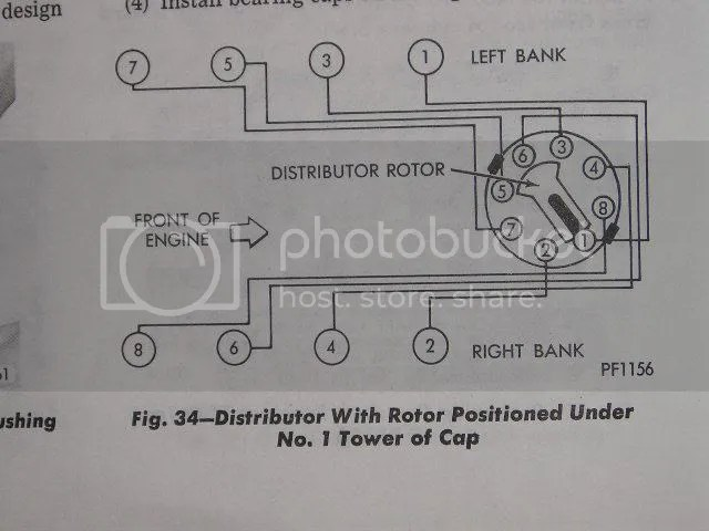 Dave\u0027s Place - Dodge Electronic Ignition