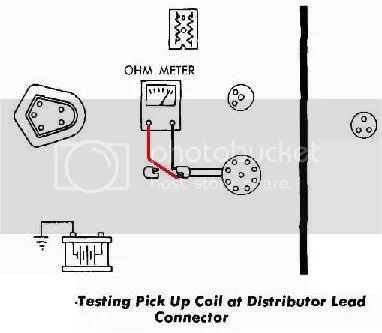 Dave\u0027s Place - Chrysler Electronic Ignition System Test