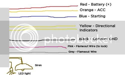 malossi cdi wiring diagram