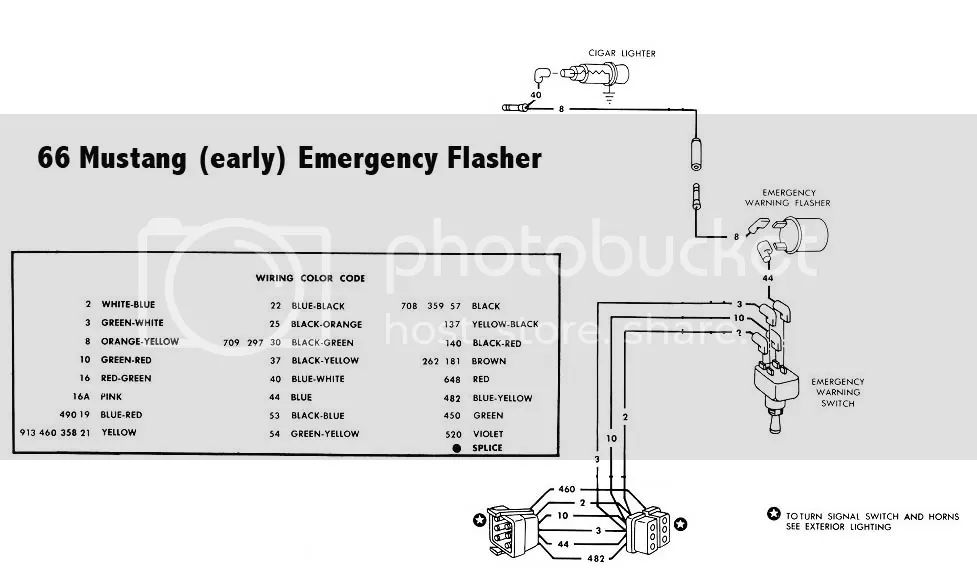 wiring around emergency flasher switch vintage mustang forums