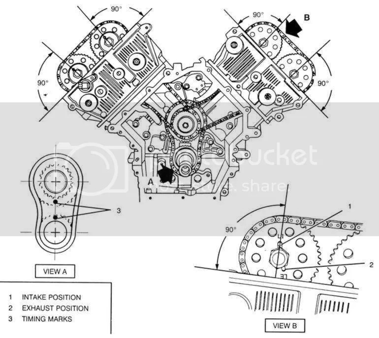 cadillac engine diagrams wiring diagram for cadillac deville dts