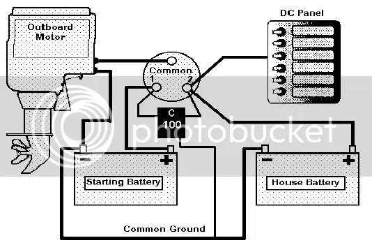 Bennington Wiring Diagram Download Wiring Diagram
