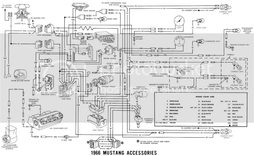 1995 ford mustang schema cablage
