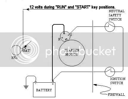 swap wiring diagram s v swap wiring harness s image wiring diagram