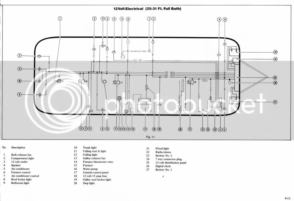 camper wiring to 12 volt wiring diagram schematic