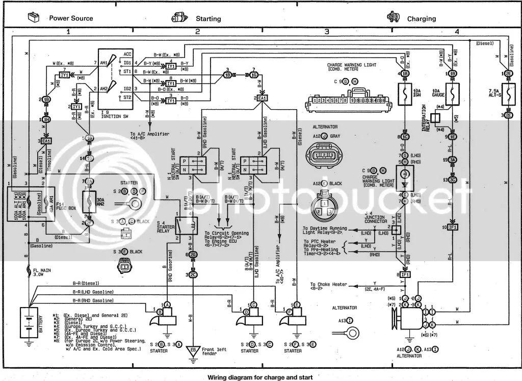 toyota starlet ep91 wiring diagram