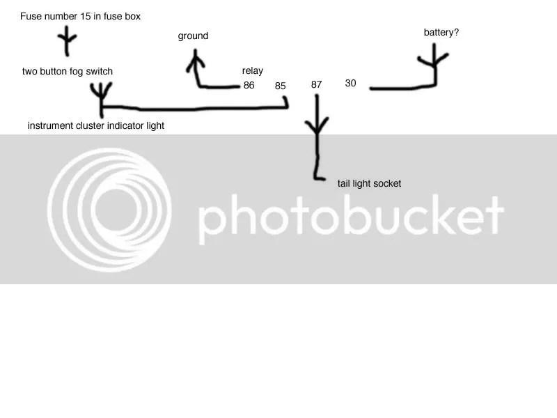 E30 Indicator Wiring Diagram - Carbonvotemuditblog \u2022