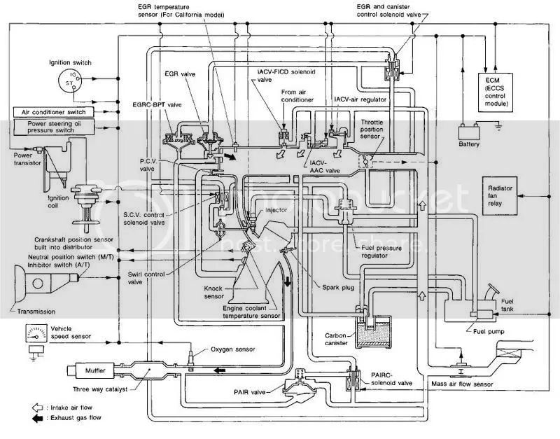 1995 nissan truck engine diagram