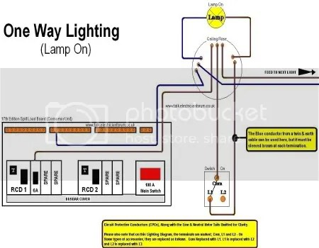 Domestic Lighting Wiring Diagram Nilzanet – Domestic Lighting Wiring Diagram
