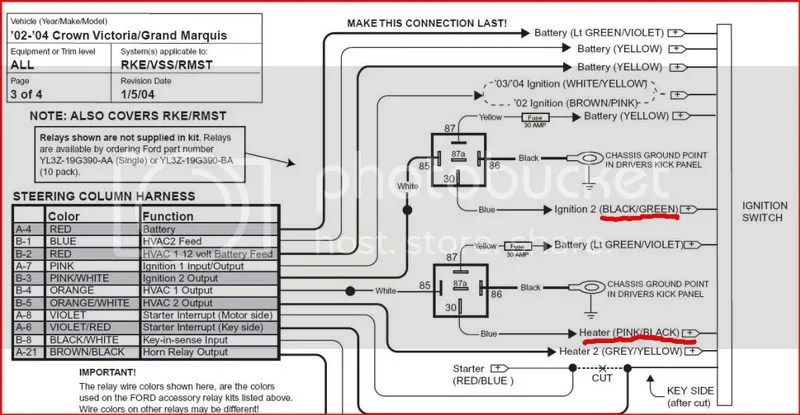 Remote Starter Wiring Diagram circuit diagram template