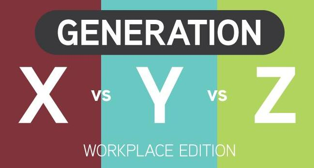 Generation X Vs Y Vs Z Workplace Edition - I2Mag - I2Mag - gen y in the workplace