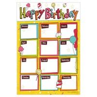 Happy Birthday Classroom Wall Art Poster