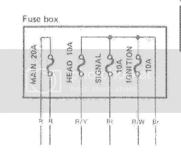 ViragoTechForum \u2022 View topic - Fuse Box