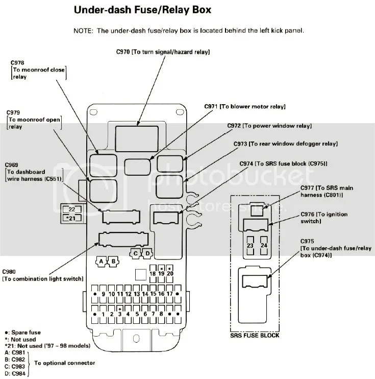 95 Honda Fuse Box Diagram Wiring Diagram