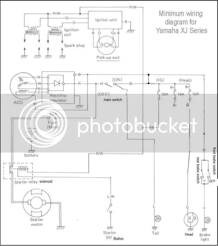 1979 Yamaha Xs 400 Wiring Diagram - 5oteduaeosouthdarfurradioinfo \u2022