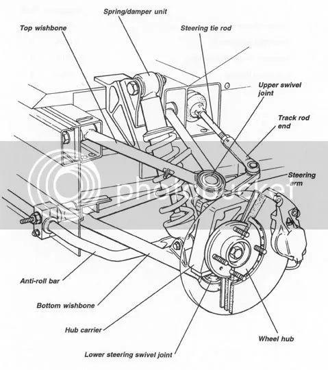 jet engine diagram engine orientation diagram