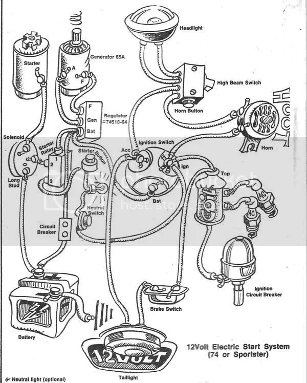 Easy Rider Wiring Harness Wiring Diagram