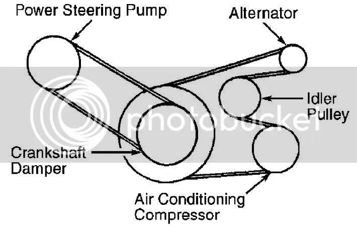 2008 Caliber Srt4 Belt Diagram Wiring Diagram