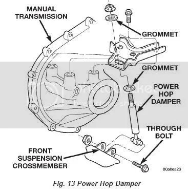 Learn me FWD Engine Mounts Grassroots Motorsports forum