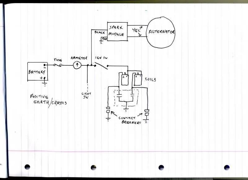 Sparx Wiring Diagram Triumph - Wiring Data DEDICATED