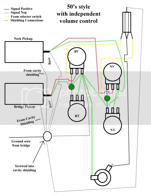 epiphone pick up wiring schematic epiphone les paul pickup wiring