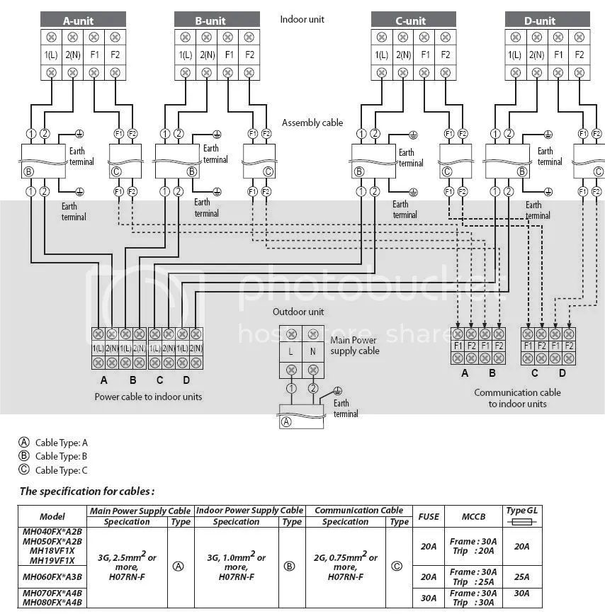 need a wiring diagram electrical diy chatroom home improvement