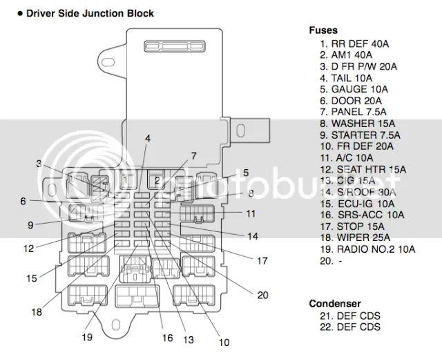 fuse box lexus is300