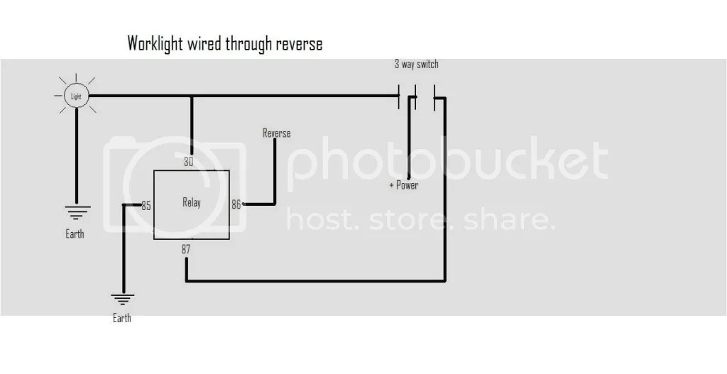 Accessory Spotlight Wiring Diagram For Motorcycle Schematic Diagram