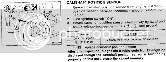 Sr20det Cas Wiring Diagram - Somurich