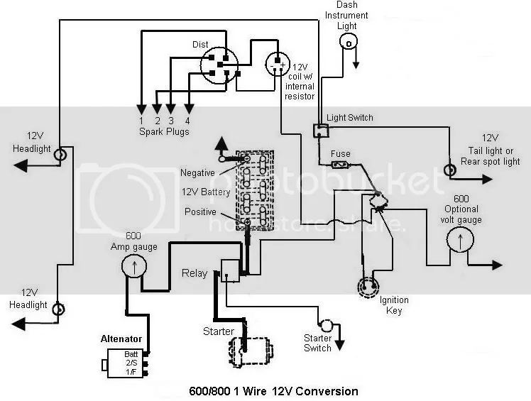 thread ford 860 12 conversion diagram needed