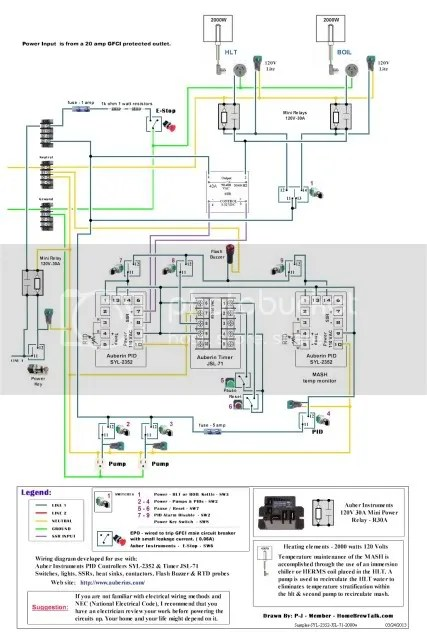 Pj Rims Wiring Diagram Wiring Diagram