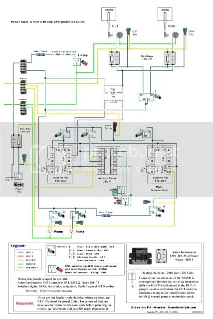 pj homebrew wiring diagram auto electrical wiring diagram wiring diagram for the electric brewing panel electric