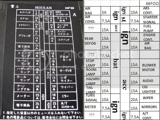 Nissan R33 Fuse Box Wiring Diagram