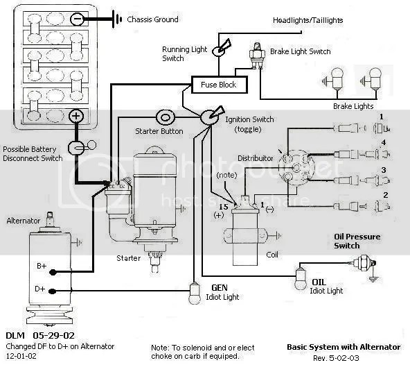 Dune Buggy Wiring Harness Wiring Diagram