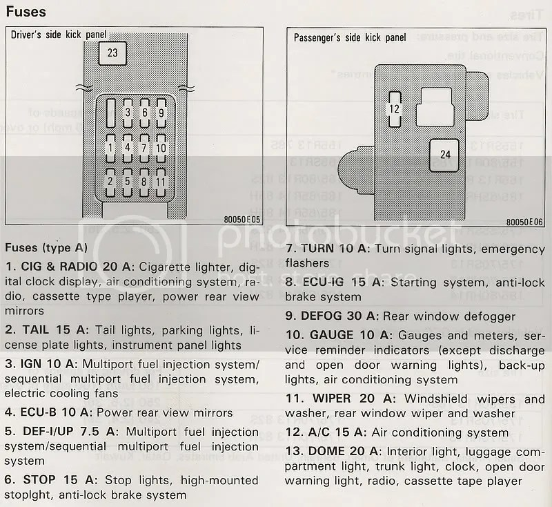 94 Toyota T100 Fuse Box - Wiring Data Diagram