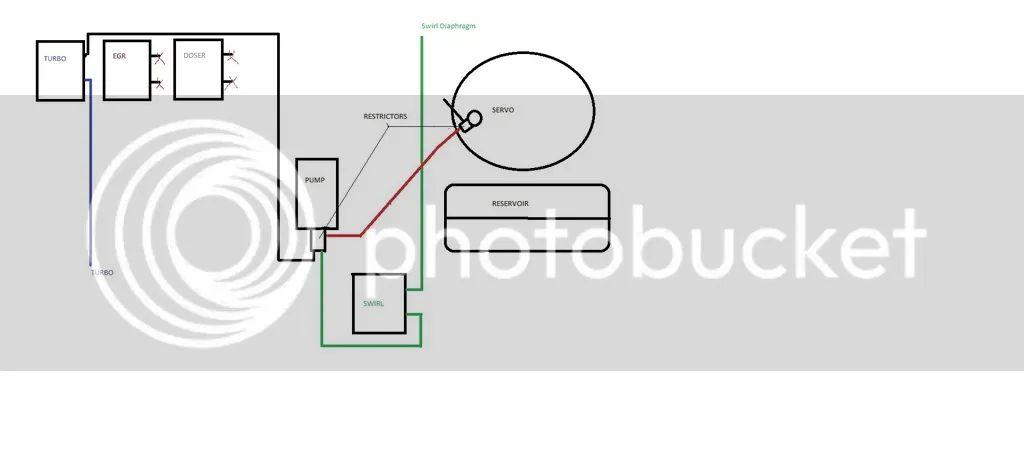 peugeot 407 vacuum diagram