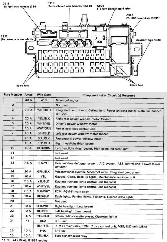 honda integra dc2 fuse box diagram