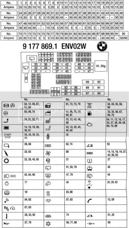 330i Fuse Box Wiring Diagram