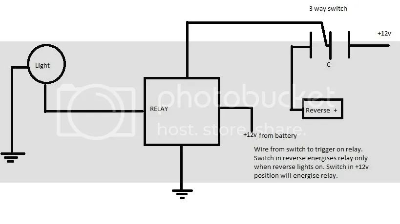 reverse work light wiring diagram