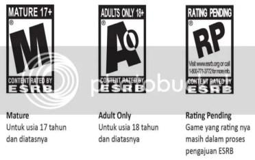 macam rating games online.jpg