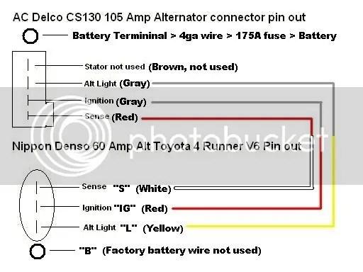Gm Alternator Schematic Wiring Diagram