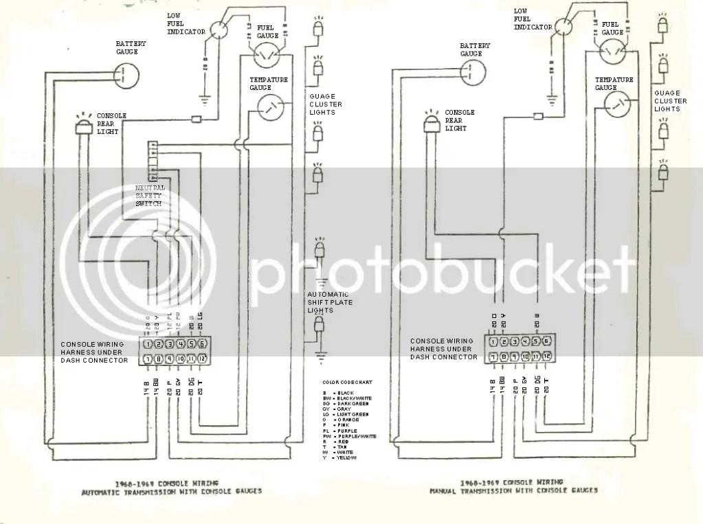1968 Camaro Rs Wiring Diagram - Schematics Data Wiring Diagrams \u2022