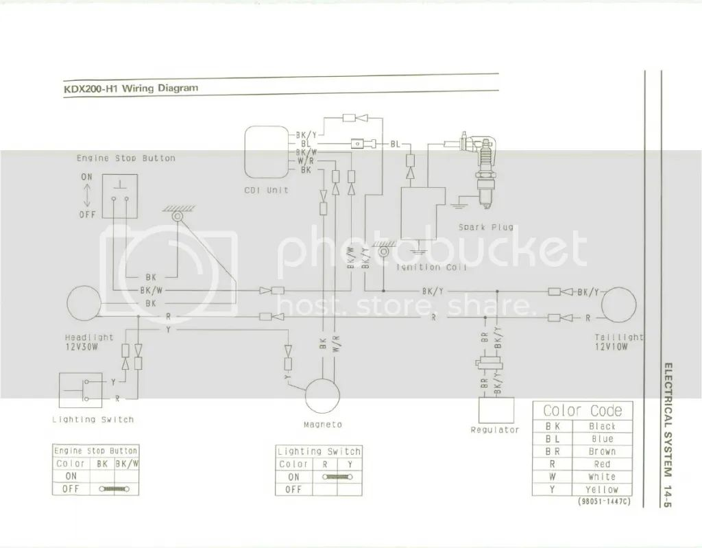 kdx 200 wiring diagram
