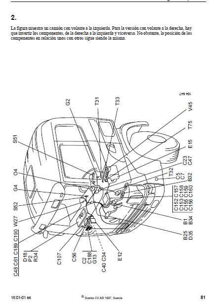 scania 124 wiring diagram