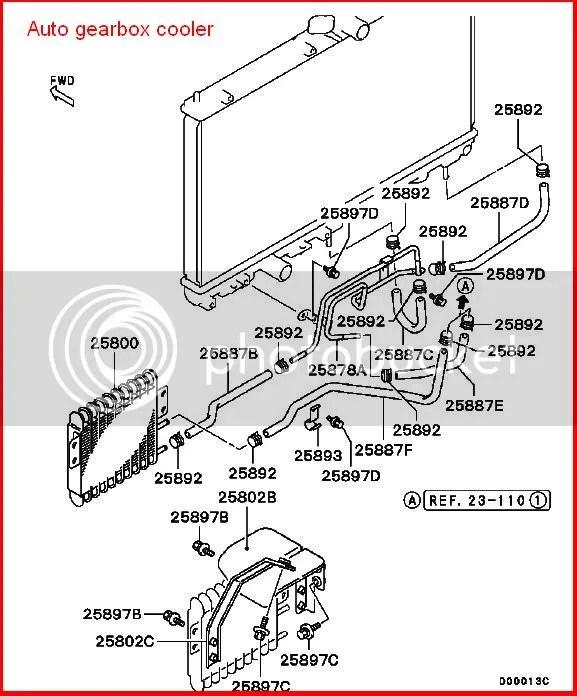 Evo VII GTA information  resources GT-A - Mitsubishi Lancer